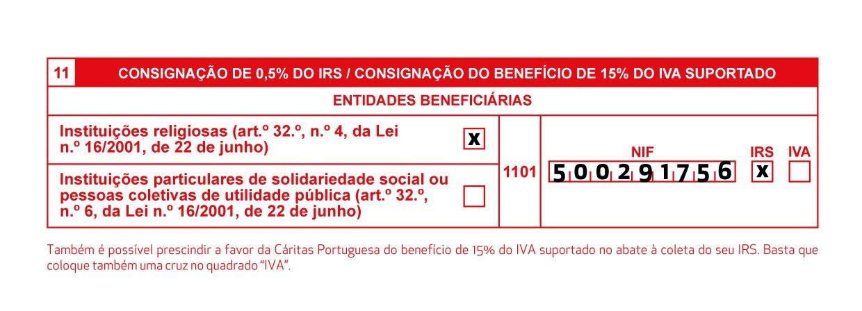 Quadro de preenchimento do IRS